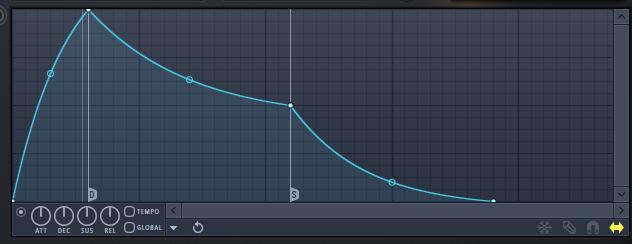 Synth TIP : Ako dostať z preset -u viac. Rýchlo a jednoducho.